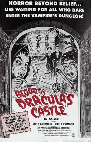 SassyFlix | Blood of Dracula's Castle
